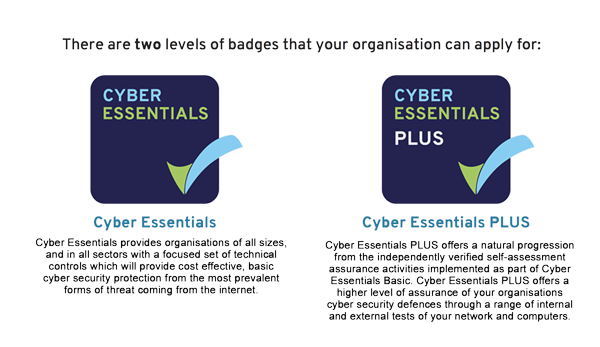 Cyber Essentials » 4Secure
